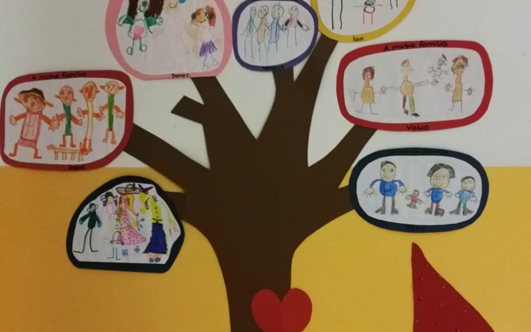 Tema «Família» no Jardim-de-Infância